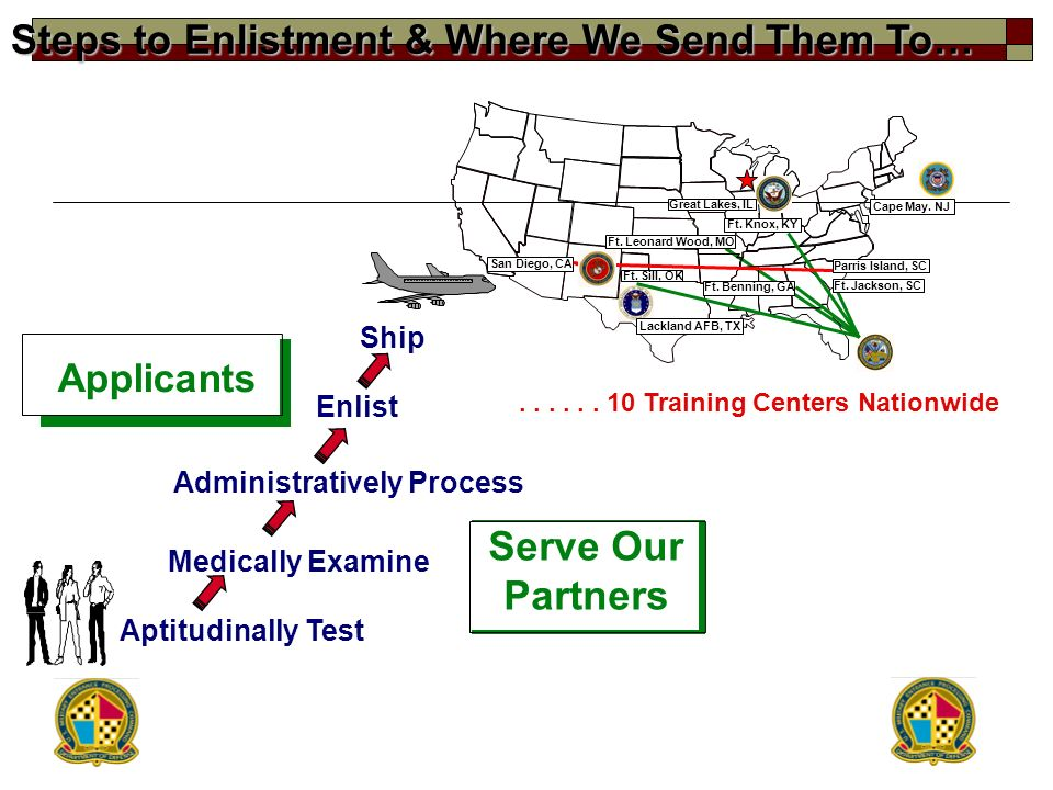 Steps to Enlistment & Where We Send Them To…