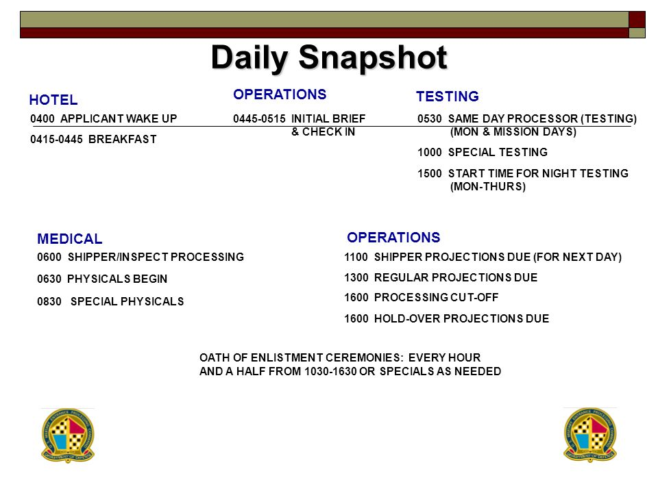 Daily Snapshot OPERATIONS TESTING HOTEL MEDICAL OPERATIONS