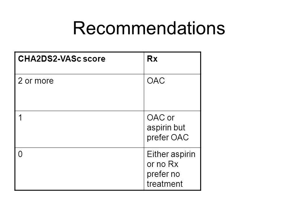 Recommendations CHA2DS2-VASc score Rx 2 or more OAC 1