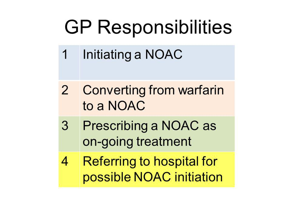 GP Responsibilities 1 Initiating a NOAC 2