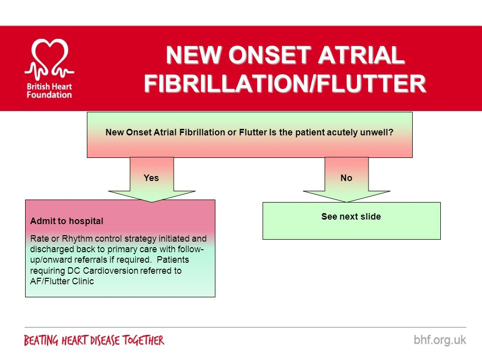 NEW ONSET ATRIAL FIBRILLATION/FLUTTER