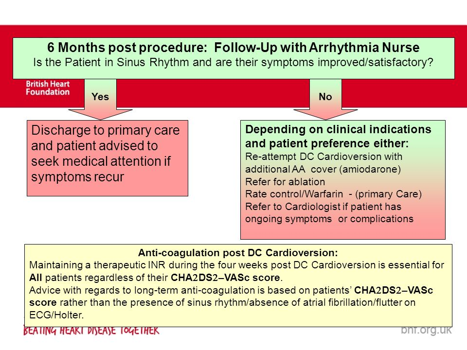 6 Months post procedure: Follow-Up with Arrhythmia Nurse
