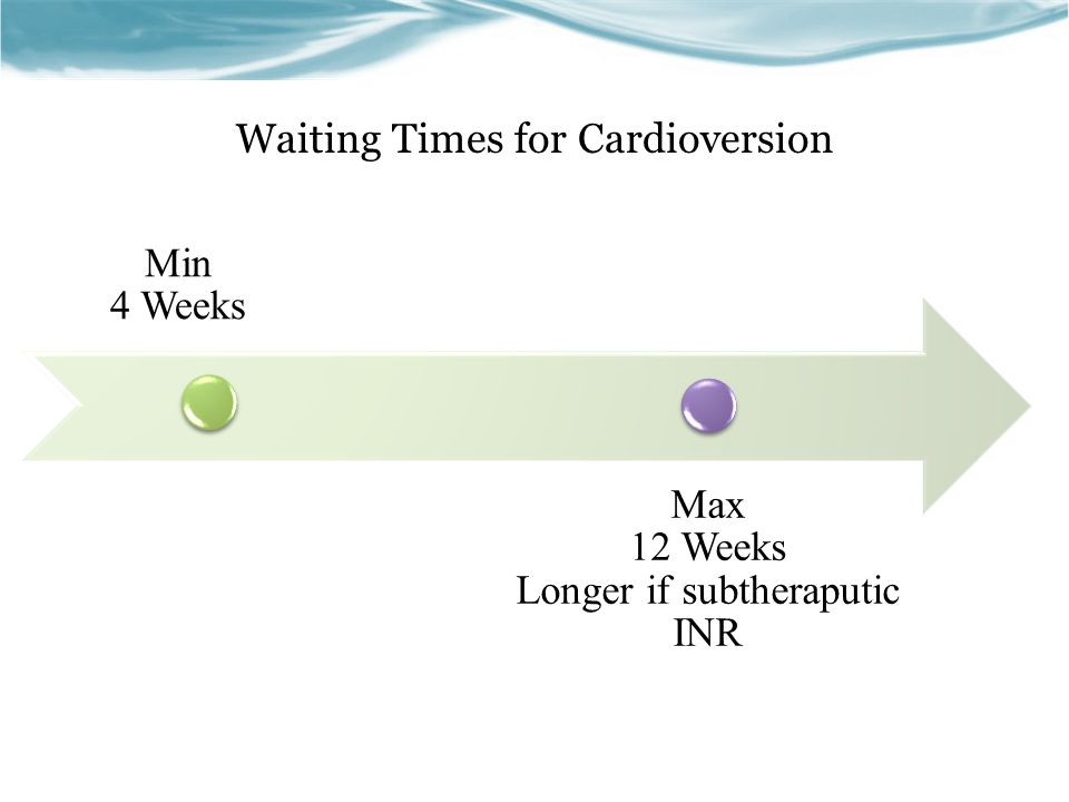 Waiting Times for Cardioversion