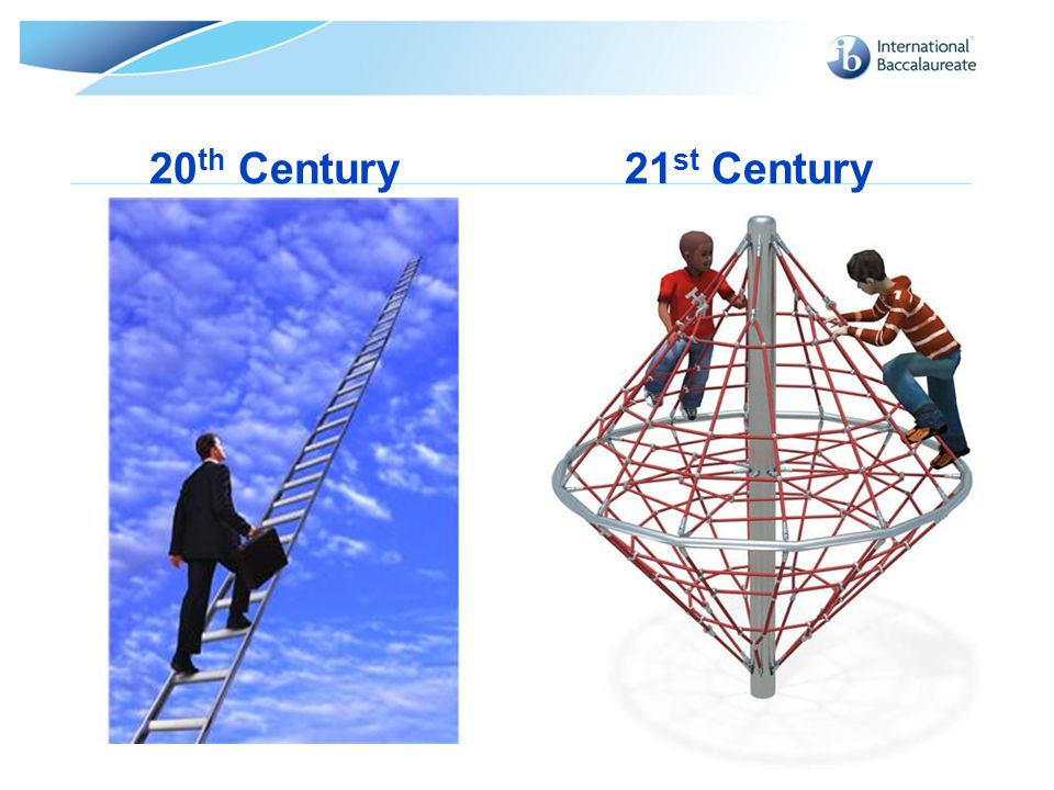 20th Century 21st Century