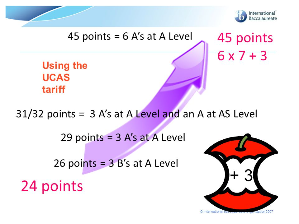 points 45 points 6 x points = 6 A's at A Level