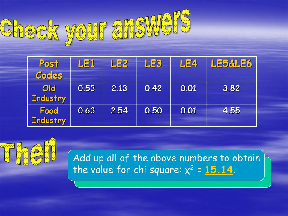 Check your answers Then Post Codes LE1 LE2 LE3 LE4 LE5&LE6