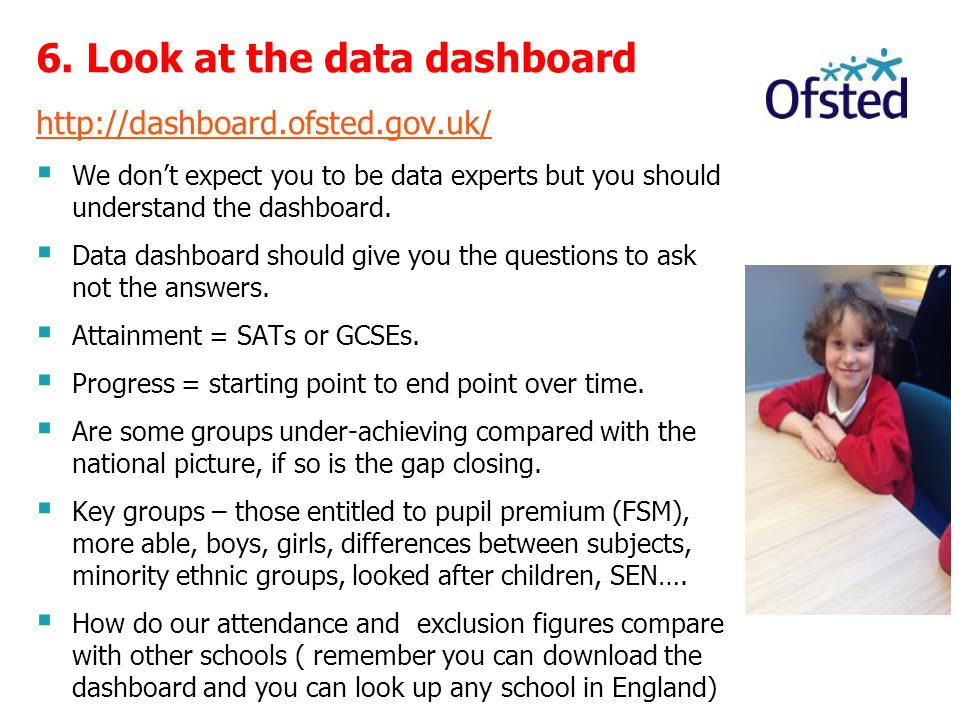 6. Look at the data dashboard