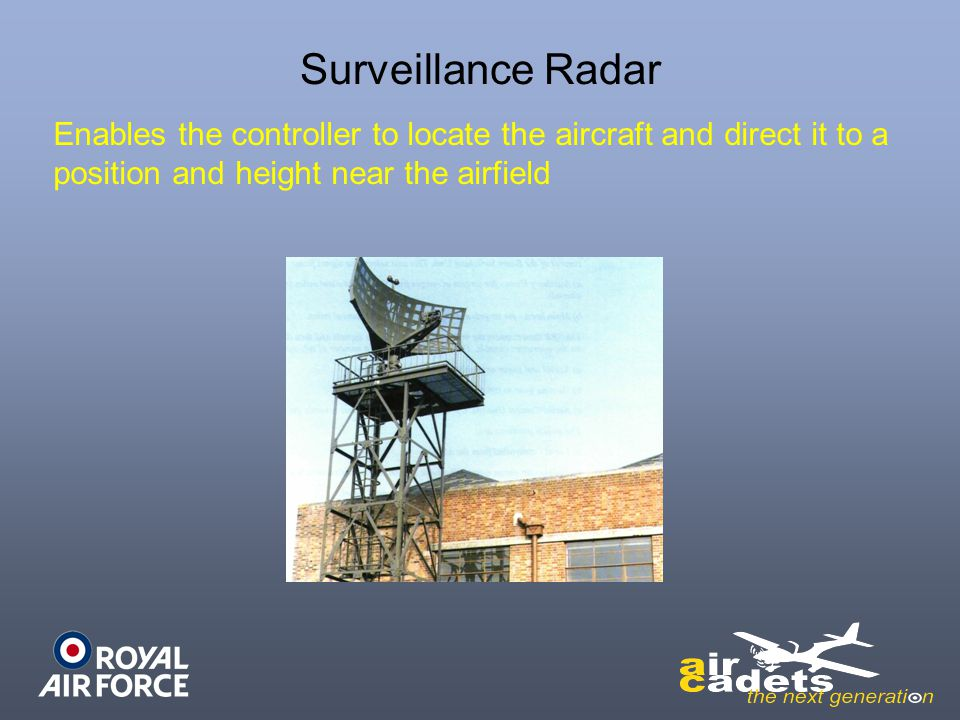 Surveillance Radar Enables the controller to locate the aircraft and direct it to a position and height near the airfield.