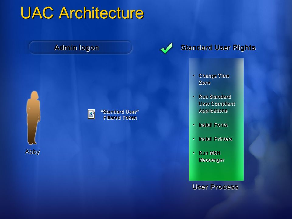 UAC Architecture Admin logon Standard User Rights User Process Abby