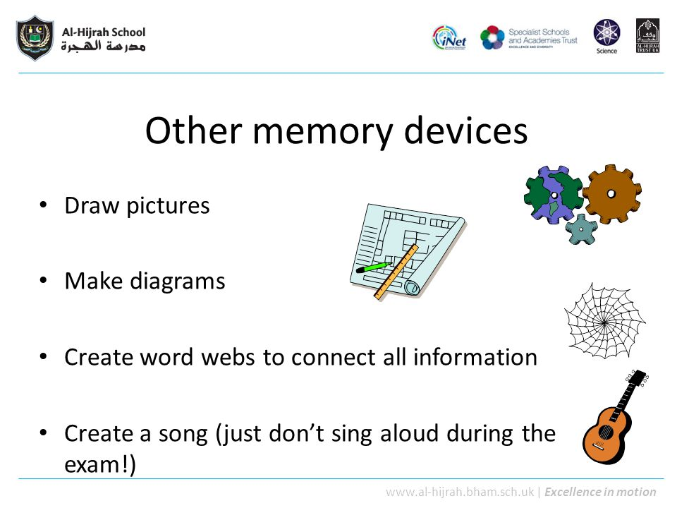 Other memory devices Draw pictures Make diagrams