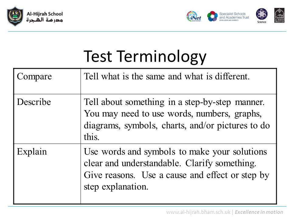 Test Terminology Compare Tell what is the same and what is different.