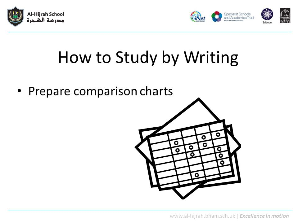 How to Study by Writing Prepare comparison charts