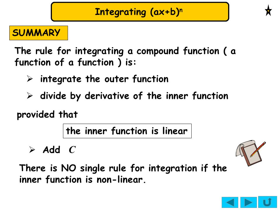 SUMMARY The rule for integrating a compound function ( a function of a function ) is: integrate the outer function.