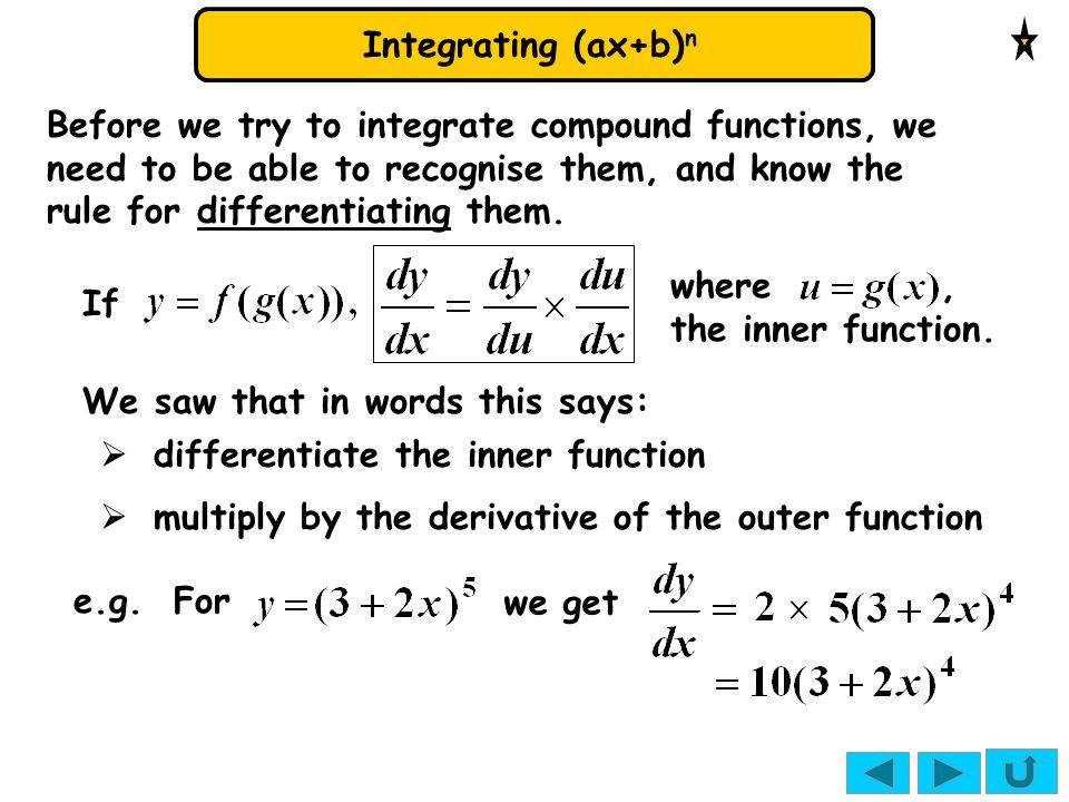 Before we try to integrate compound functions, we need to be able to recognise them, and know the rule for differentiating them.