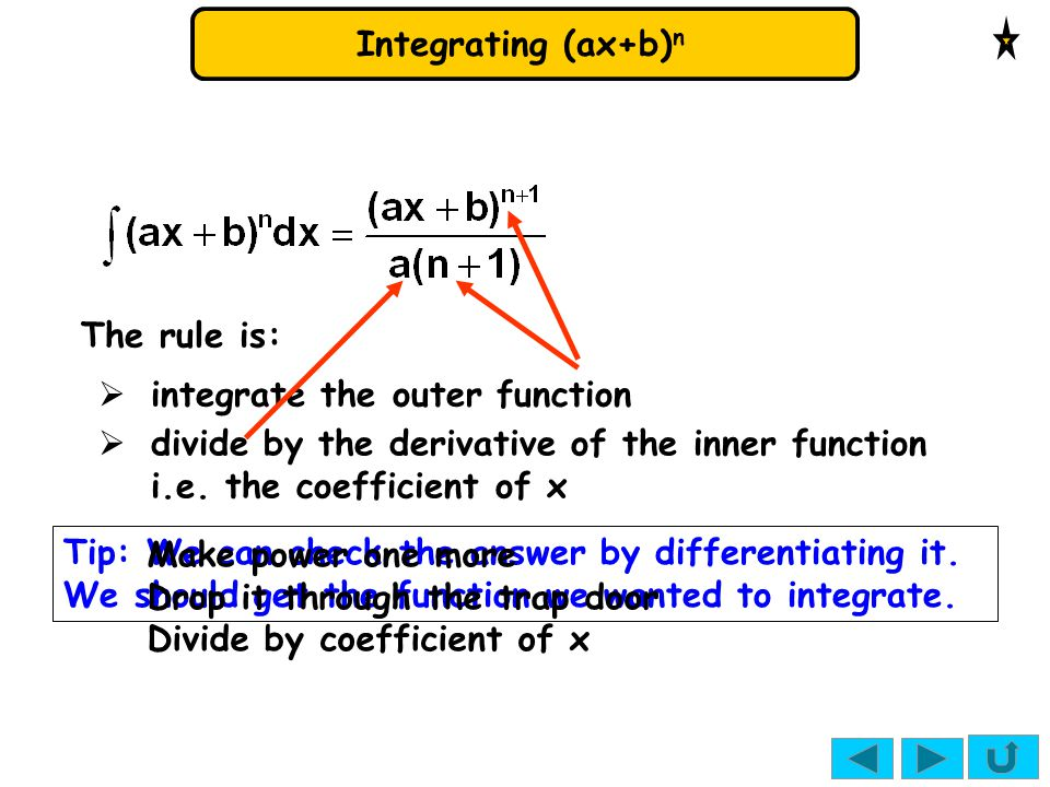 The rule is: integrate the outer function. divide by the derivative of the inner function. i.e. the coefficient of x.