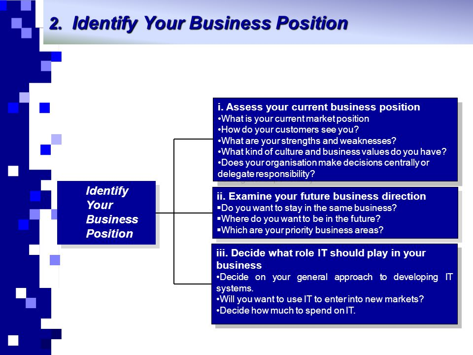 Identify Your Business Position