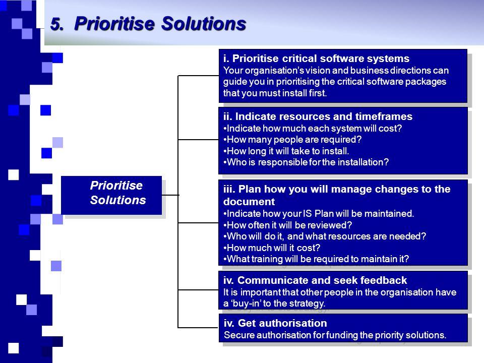 Prioritise Solutions Prioritise Solutions