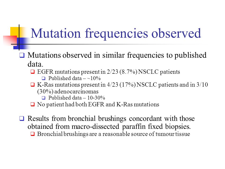 Mutation frequencies observed