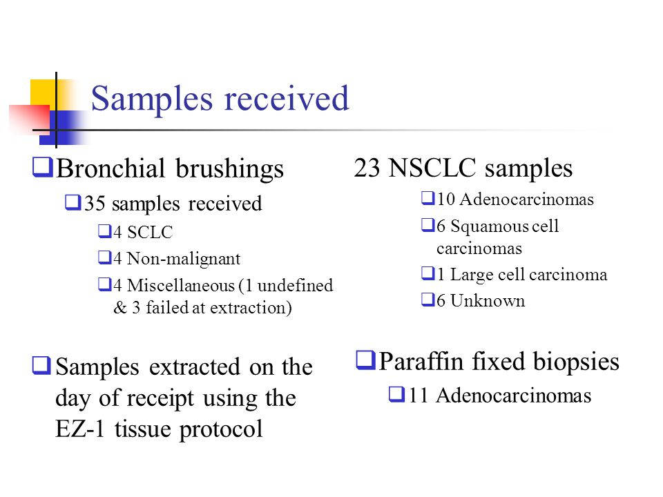 Samples received Bronchial brushings 23 NSCLC samples