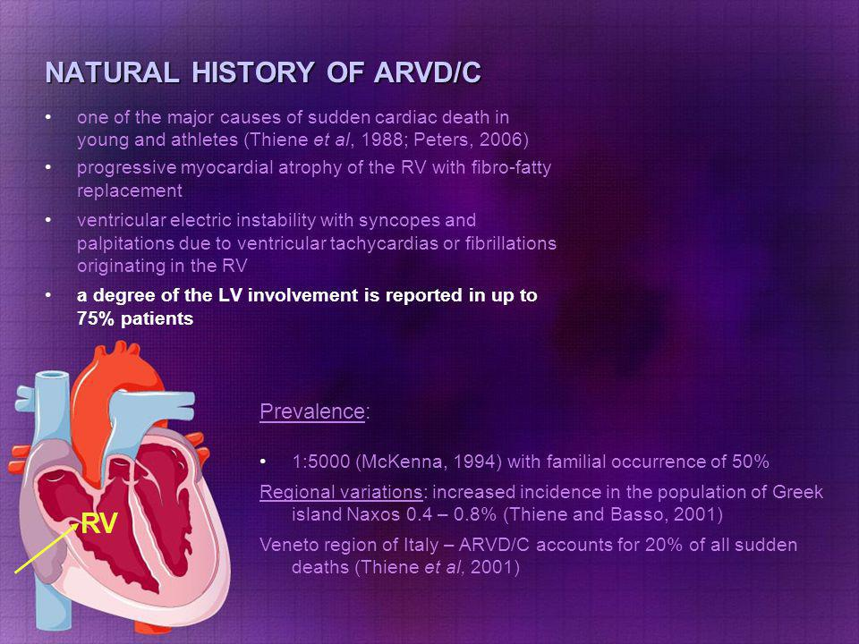 NATURAL HISTORY OF ARVD/C