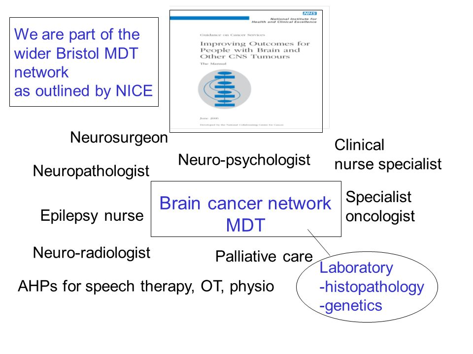 Brain cancer network MDT We are part of the wider Bristol MDT network