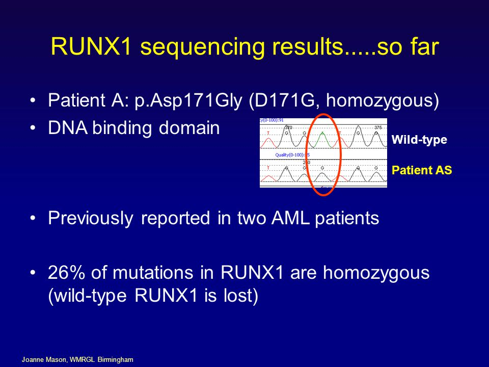 RUNX1 sequencing results.....so far