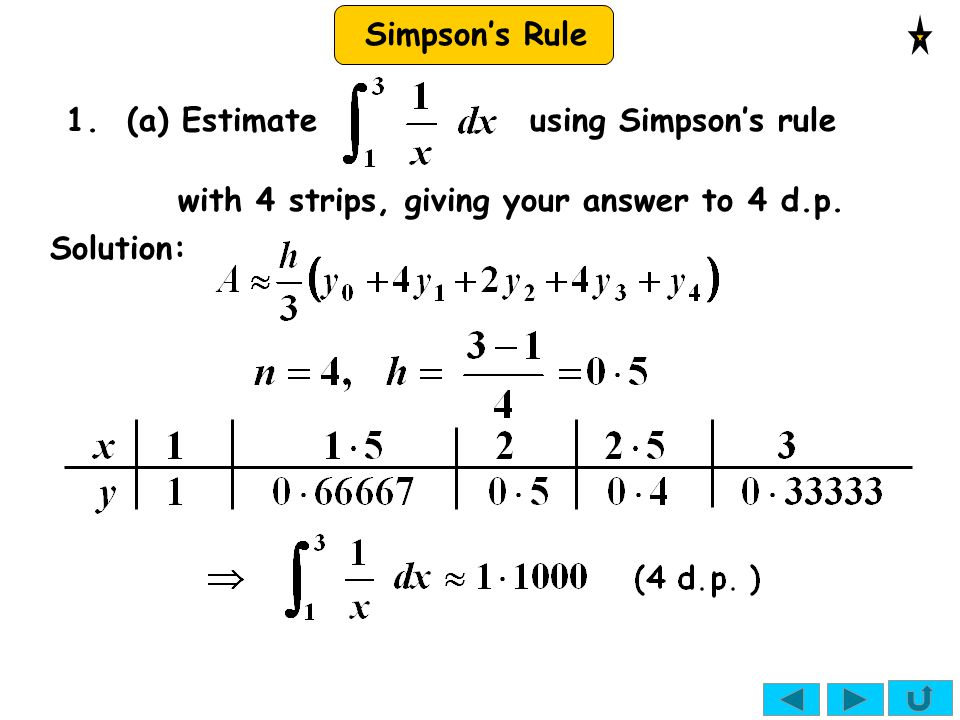 Solution: using Simpson's rule with 4 strips, giving your answer to 4 d.p. 1. (a) Estimate