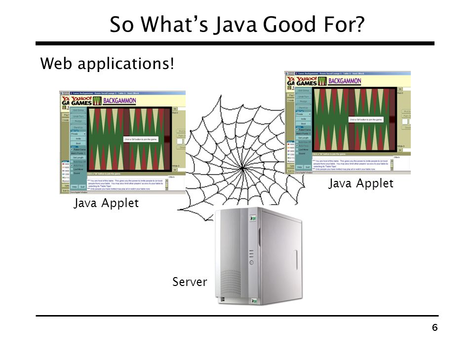 So What's Java Good For Web applications! Java Applet Java Applet