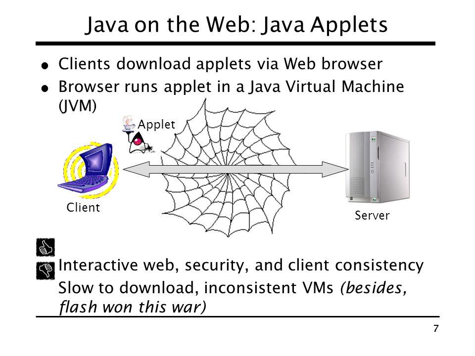 Java on the Web: Java Applets