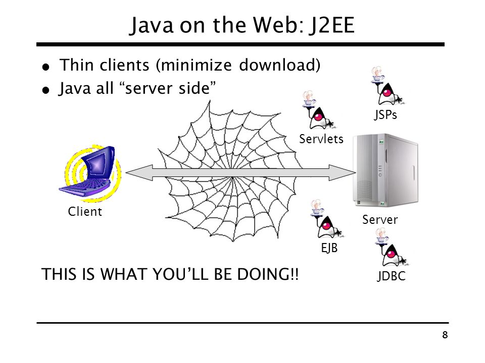 Java on the Web: J2EE Thin clients (minimize download)
