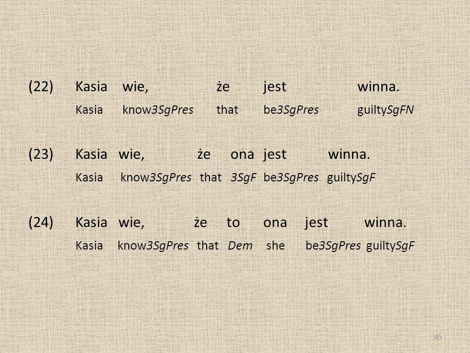 (22) Kasia wie, że jest winna