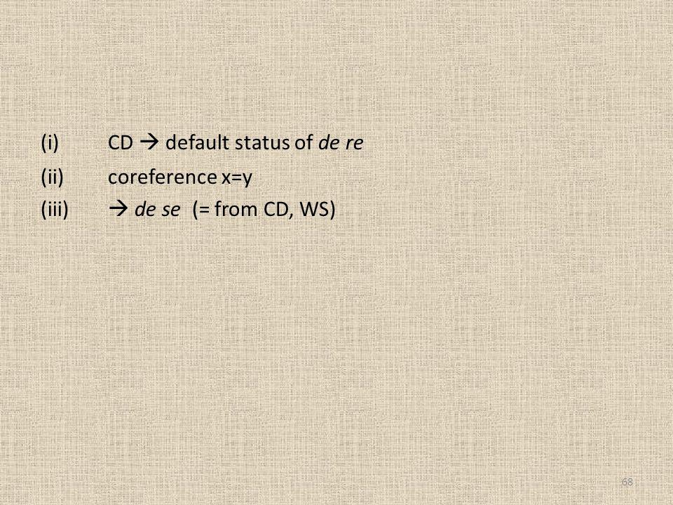 (i) CD  default status of de re (ii) coreference x=y (iii)  de se (= from CD, WS)