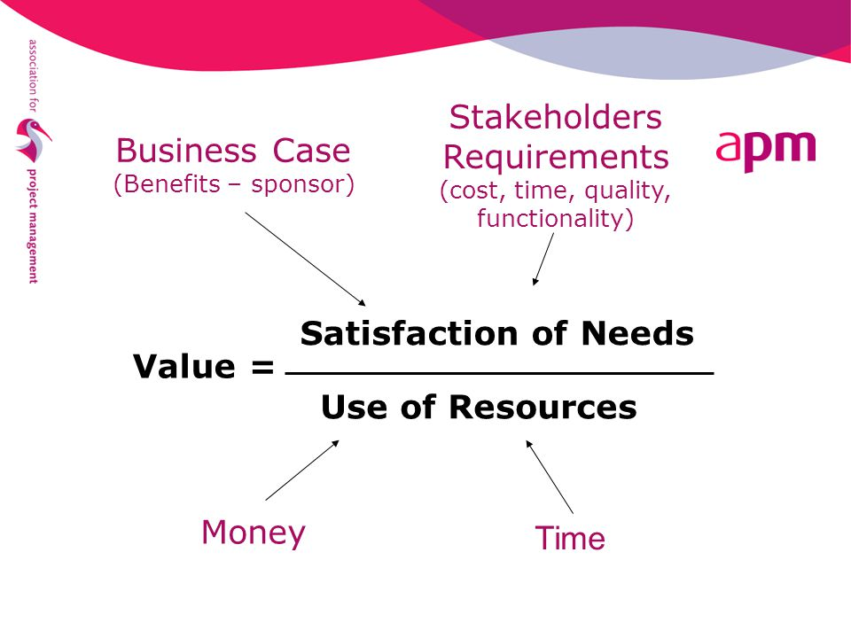 Stakeholders Requirements Business Case Satisfaction of Needs Value =