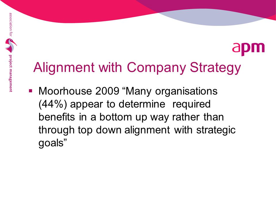 Alignment with Company Strategy