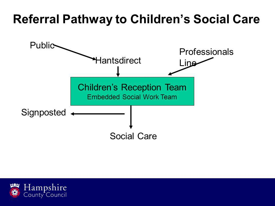 Referral Pathway to Children's Social Care