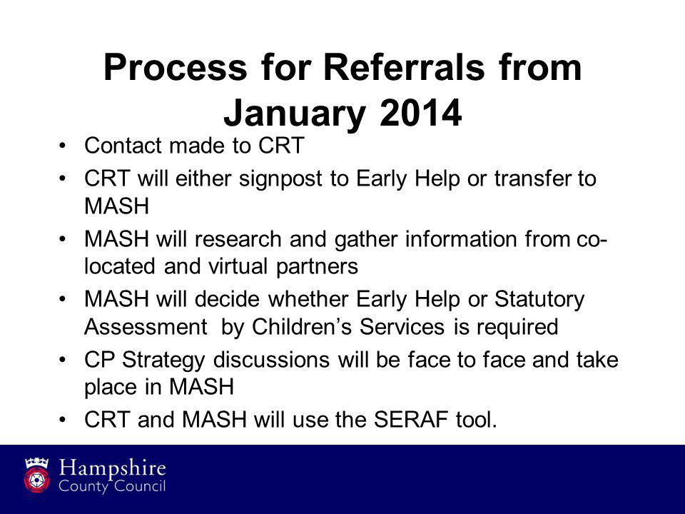 Process for Referrals from January 2014