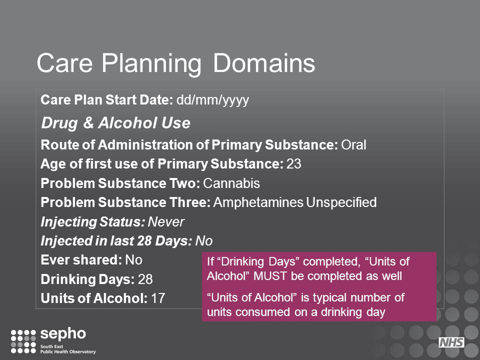 Care Planning Domains Drug & Alcohol Use