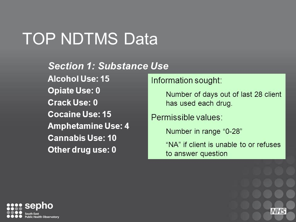 TOP NDTMS Data Section 1: Substance Use Alcohol Use: 15 Opiate Use: 0
