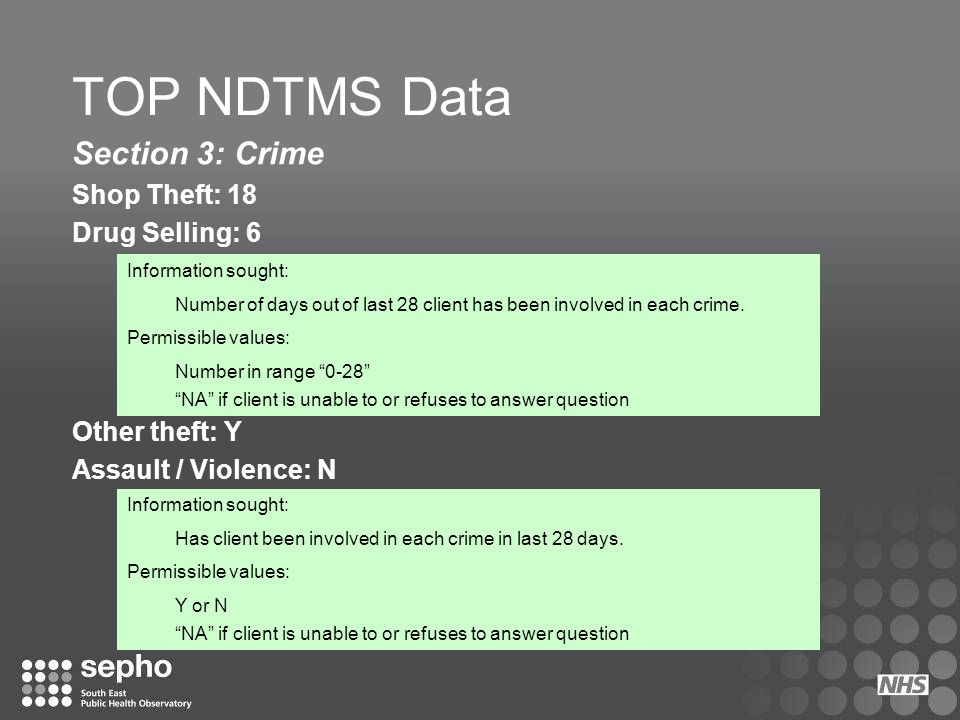 TOP NDTMS Data Section 3: Crime Shop Theft: 18 Drug Selling: 6