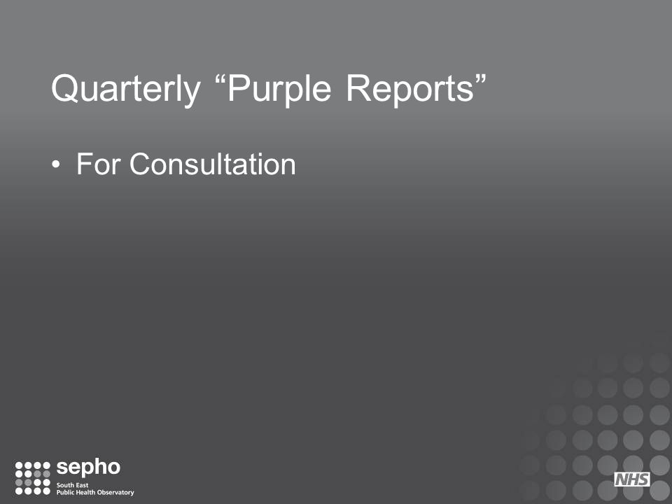 Quarterly Purple Reports