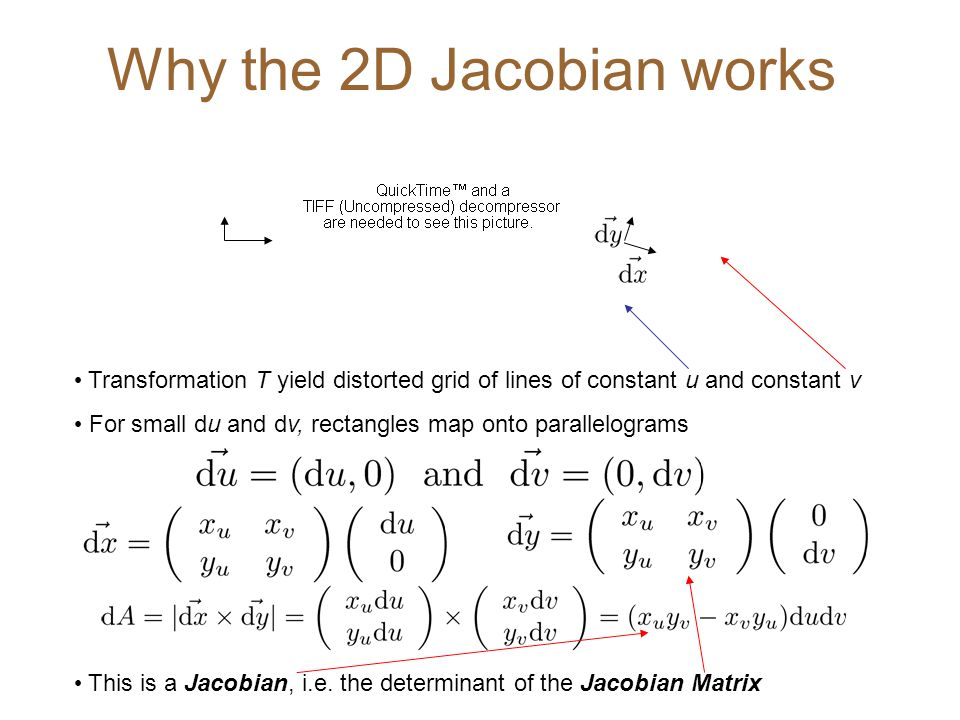 Why the 2D Jacobian works