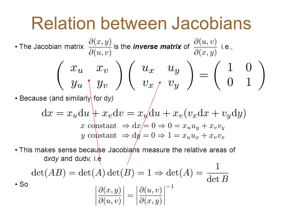 Relation between Jacobians