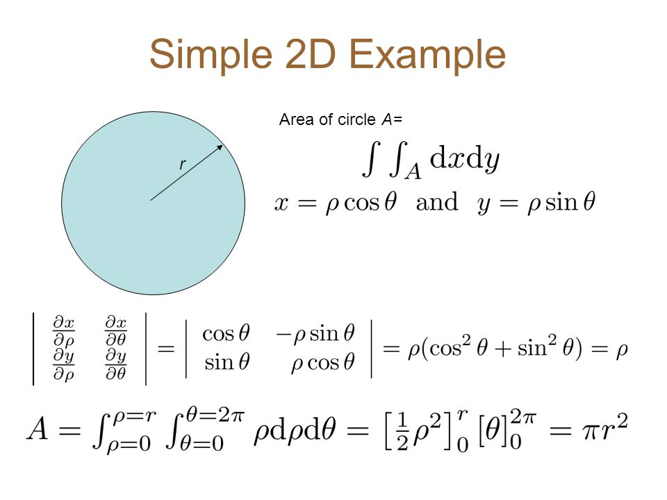 Simple 2D Example Area of circle A= r
