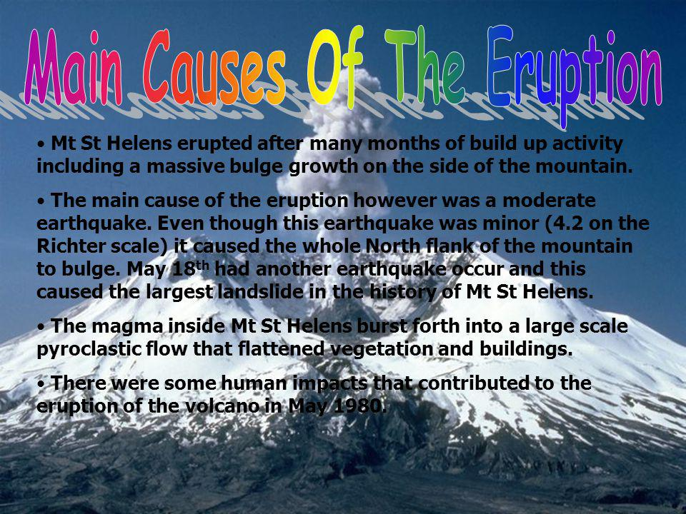 Main Causes Of The Eruption