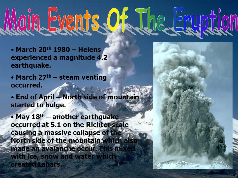 Main Events Of The Eruption