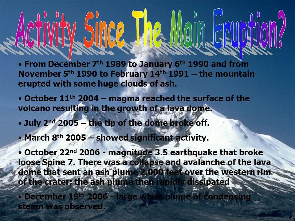 Activity Since The Main Eruption