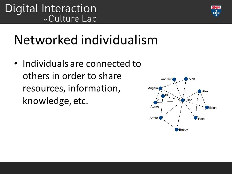 Networked individualism