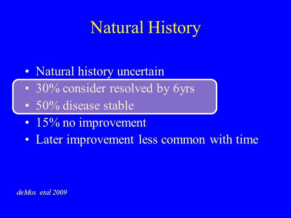 Natural History Natural history uncertain