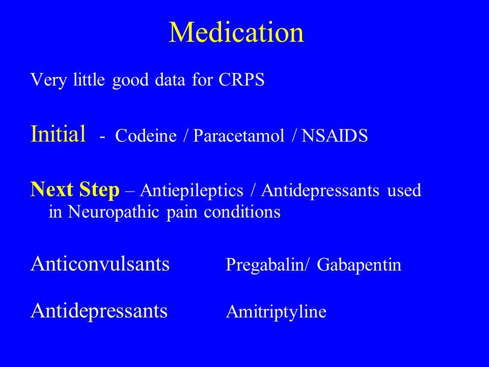 Medication Initial - Codeine / Paracetamol / NSAIDS