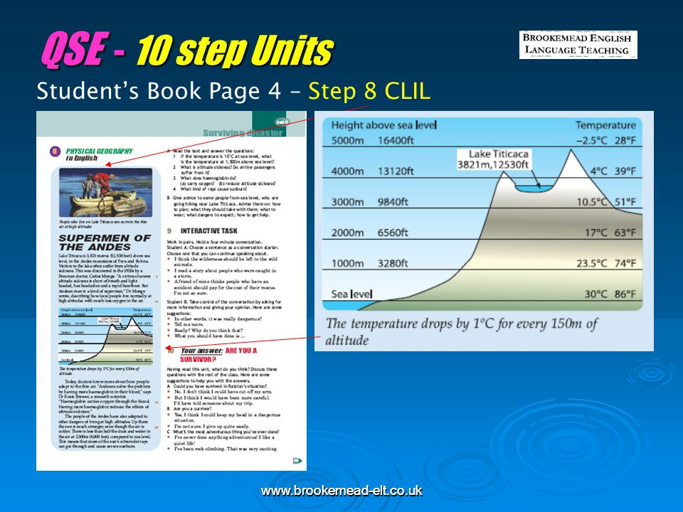 QSE - 10 step Units Student's Book Page 4 – Step 8 CLIL